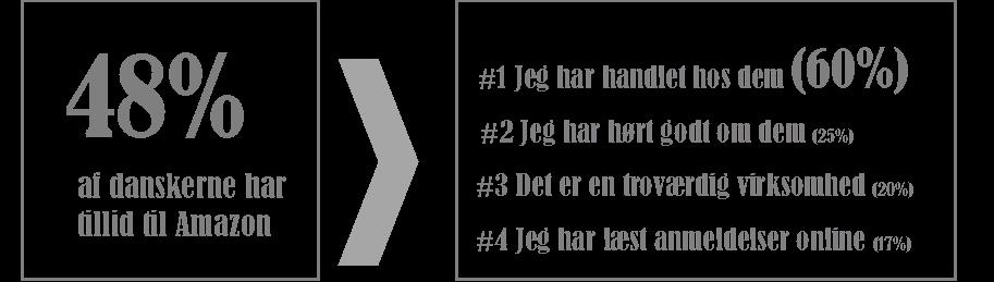 Kilde: Retail Institute Scandinavia, september 2020